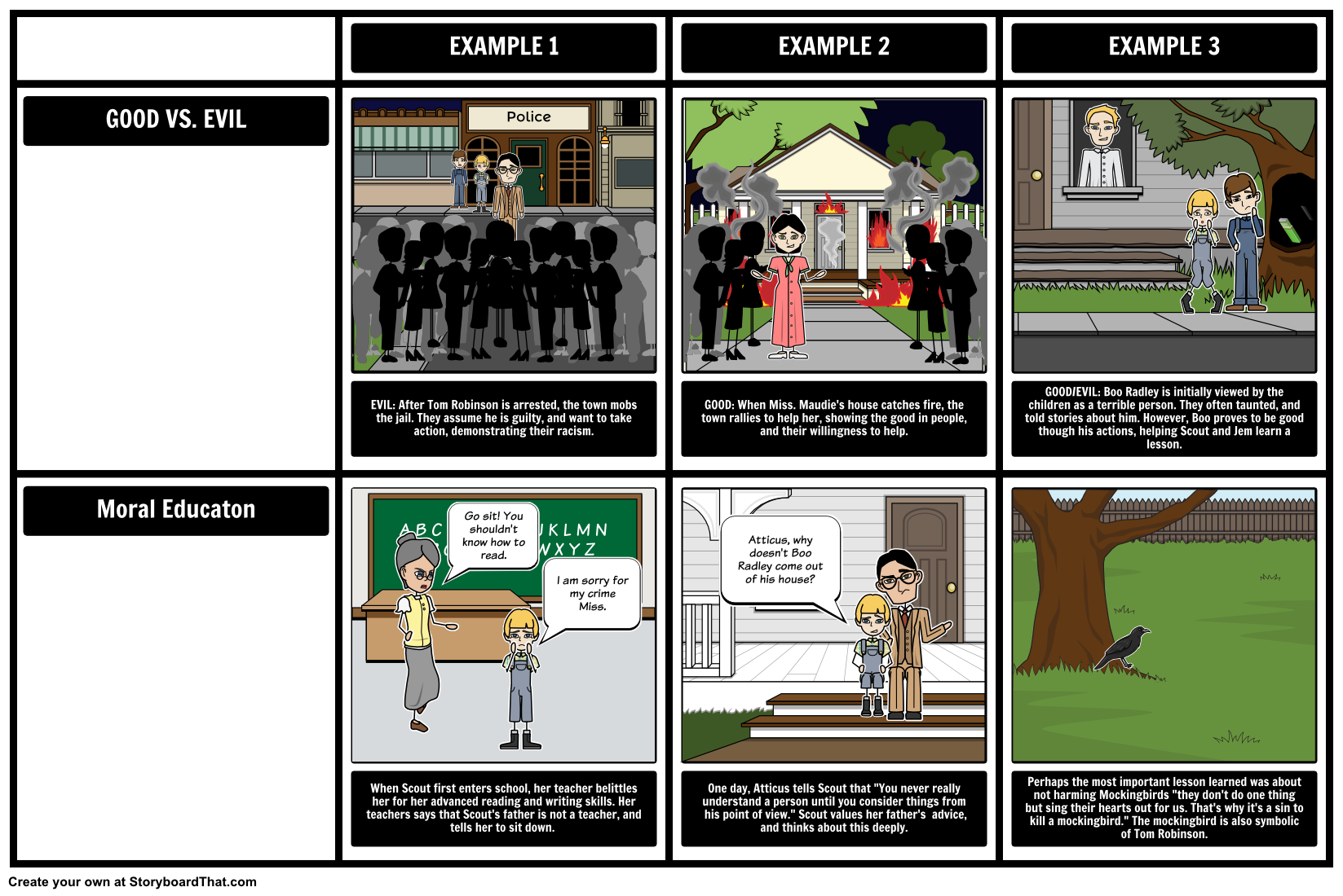 Provide examples for the themes in to kill a mockingbird using a provide examples for the themes in to kill a mockingbird using a storyboard for extra fun biocorpaavc Choice Image