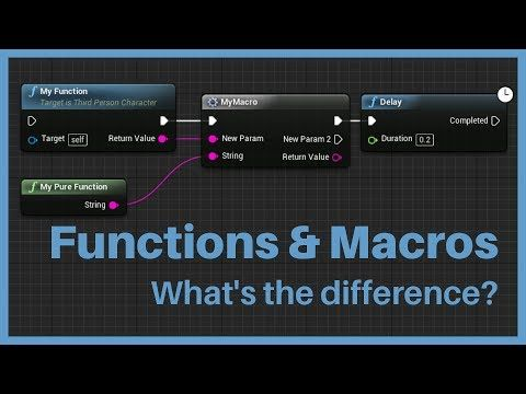 Unreal engine 4 blueprint functions and macros 3d stuff unreal engine 4 blueprint functions and macros malvernweather Image collections