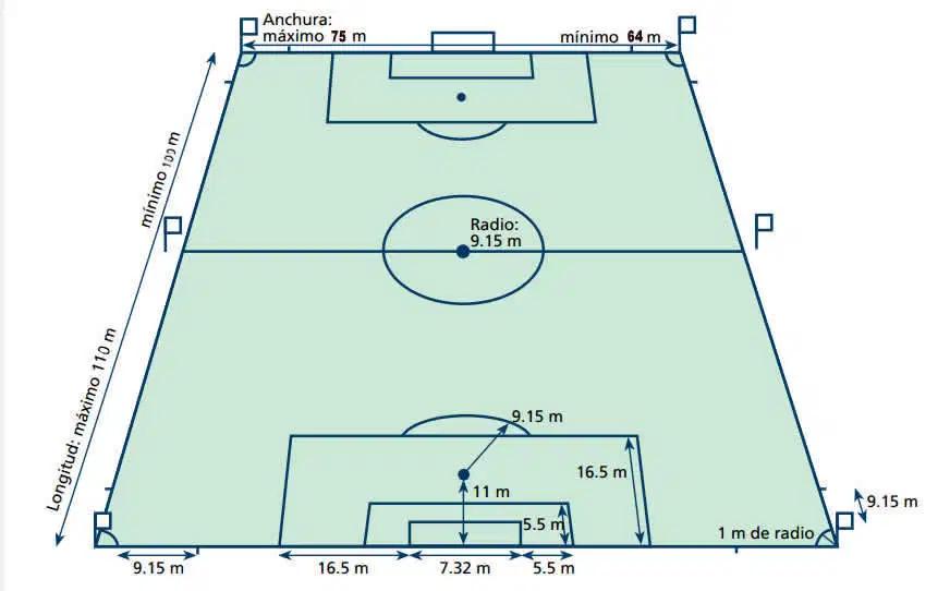 Un Dibujo Con Figuras Geometricas De Una Cancha De Baloncesto Busqueda De Google Soccer Football Field Volleyball Court Diagram