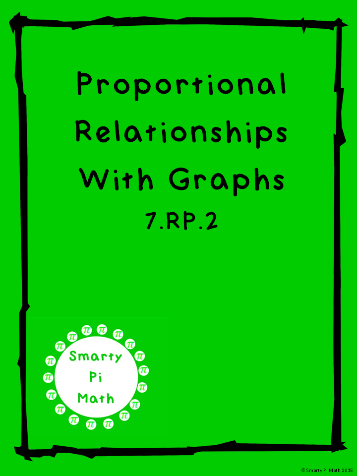 Constant of Proportionality with Graphs (7.RP.2) | Fun ...