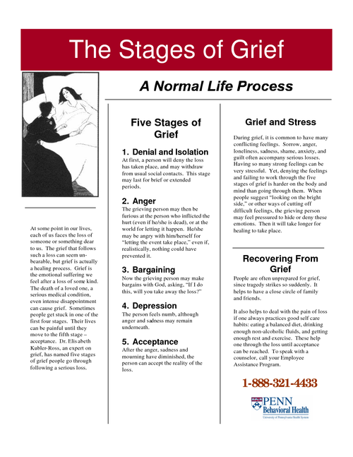 the 7 stages of grieving play An essay regarding the 7 stages of grieving (module b) for standard english the question was: the 7 stages of grieving uses influential symbols to incite an exploration into social stigmas discuss this statement with close reference to the text.