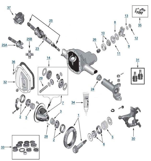 Tj Wrangler Model 30 Front Axle  U2013 4 Wheel Parts With Regard To 1997 Jeep Wrangler Parts Diagram