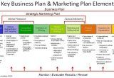 Download Event Planning Business Plan Sample Pdf Free  Business