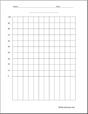 blank graph to 100 by 10s mindful math ideas pinterest bar rh pinterest com Blank Number Line Blank Pictograp Sheet