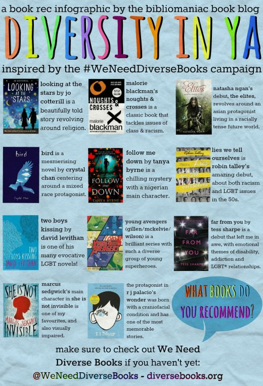 DIVERSITY IN YA Book recommendations! is part of Books for teens, Book recommendations, Lgbt book, Diverse books, Teens reading, Ya books - I was sitting at my computer, procrastinating by scrolling through my twitter feed, last Friday night  I was completely stuck for blog post ideas I've been so behind with blogging because th…