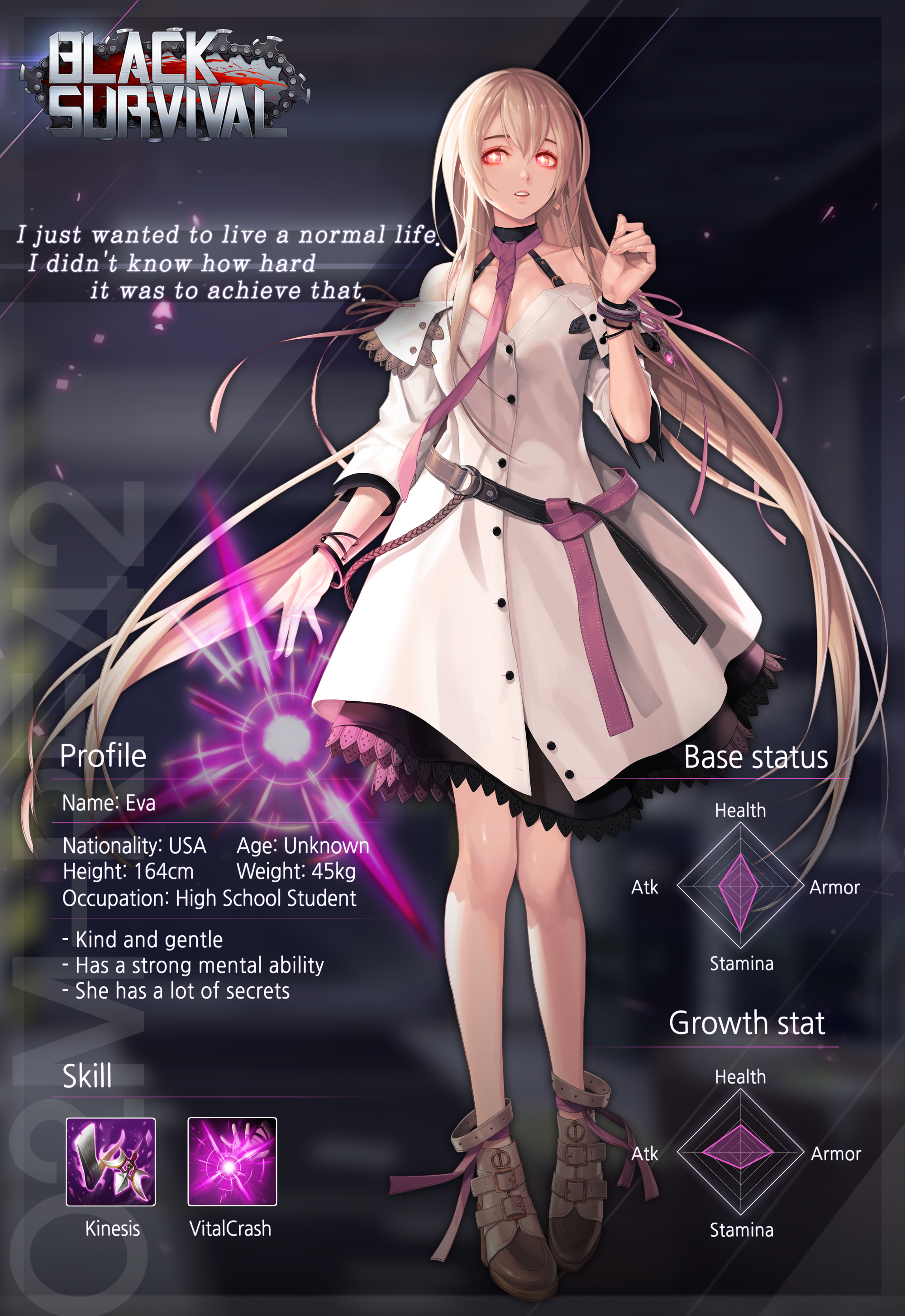 [Character Profile] Eva in 2020 Character profile
