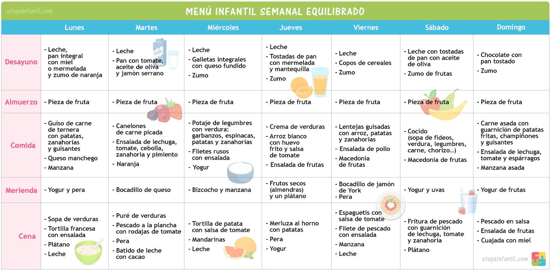 Menu Infantil Semanal Equilibrado Menu Saludable Para Ninos Menu Infantil Dieta Para Ninos