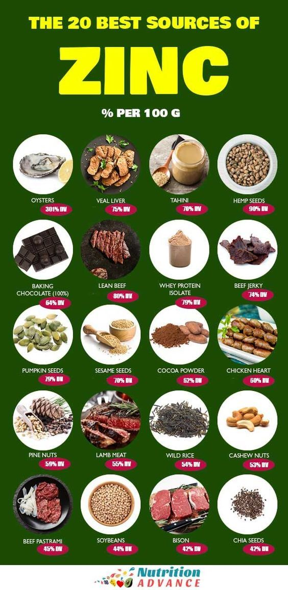 The Top 20 Foods High In Zinc Foods high in zinc, Good