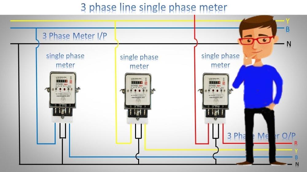 Pin On 3 Phase Wiring