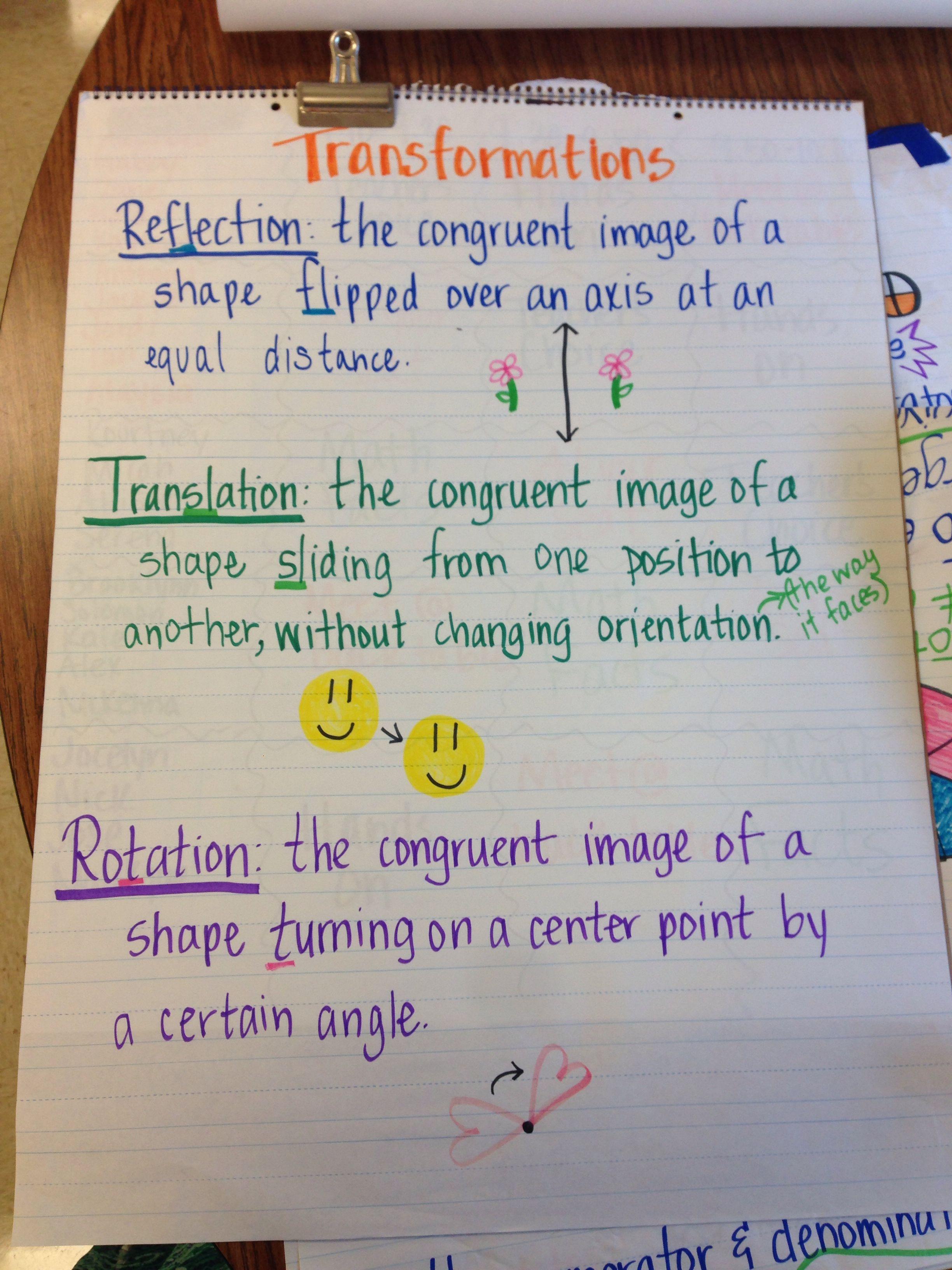 Transformations Anchor Chart Anchor Charts Teaching Math Math [ 3264 x 2448 Pixel ]