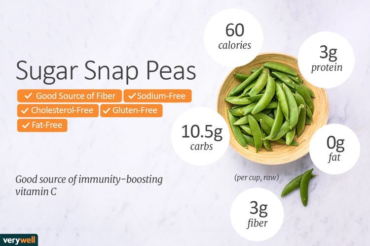 Calories Carbs And Health Benefits Of Sugar Snap Peas Peas Nutrition Healthy Nutrition Diet Low Calorie Vegetables