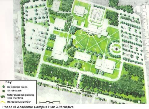 Landscape master plan zanesville campus landscape master for Landscape design site plan