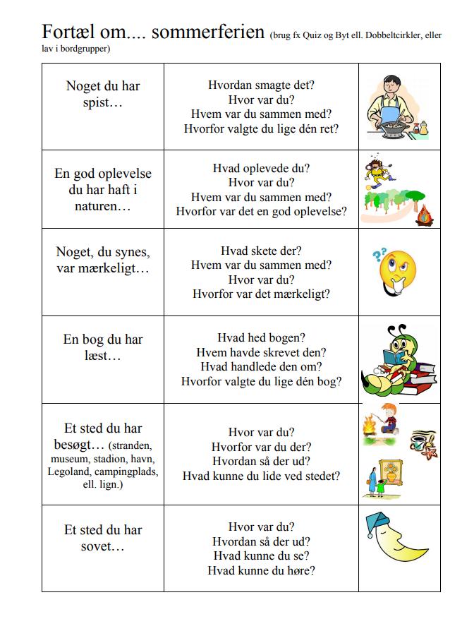 Pin Af Lotte Skau Rasmussen Pa Skole Specialundervisning Undervisning Laeringsaktiviteter