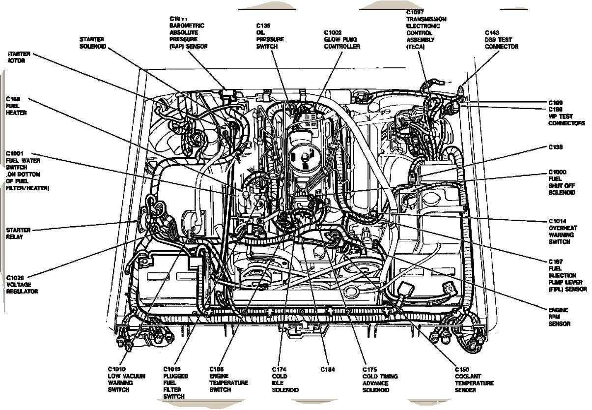 small resolution of ford 7 3l engine diagram wiring diagram rows 2000 ford 7 3 engine diagram