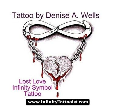 Infinity Love Symbol Meaning Gallery Free Symbol And Sign Meaning