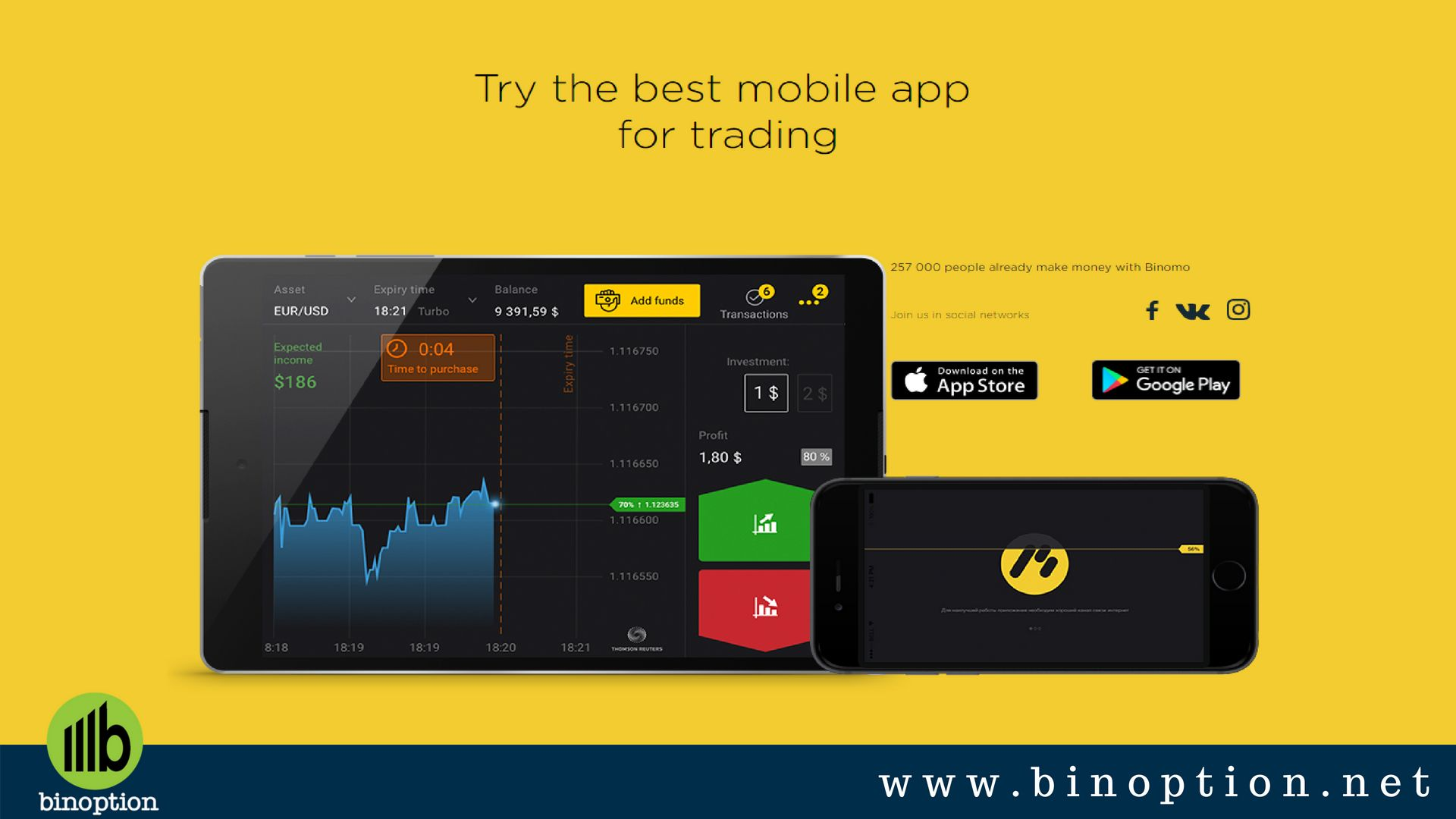 Binomo Trading brokers, App, Trading strategies