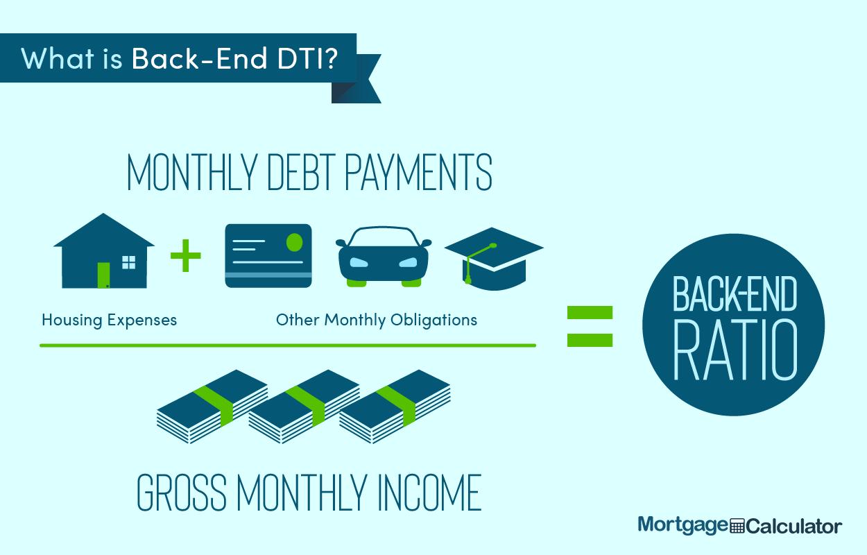 Back End Debt To Income Ratio Debt To Income Ratio Debt Ratio Debt