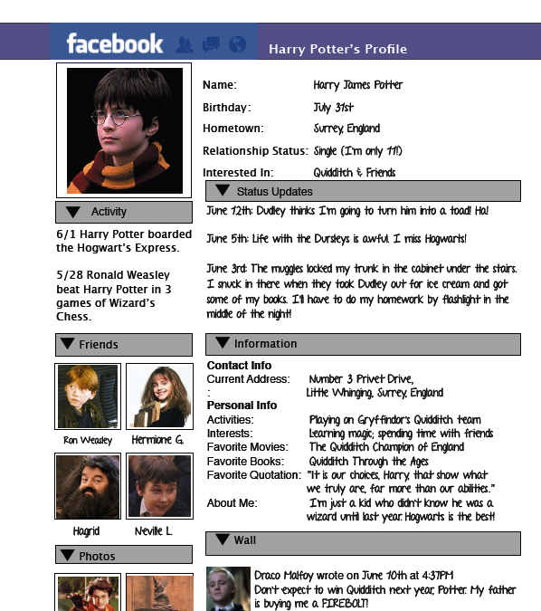 Facebook Character Profiles