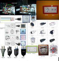 Esquemas eléctricos: TIPOOS DE CLAVIJAS Y TOMAS ENCHUFES