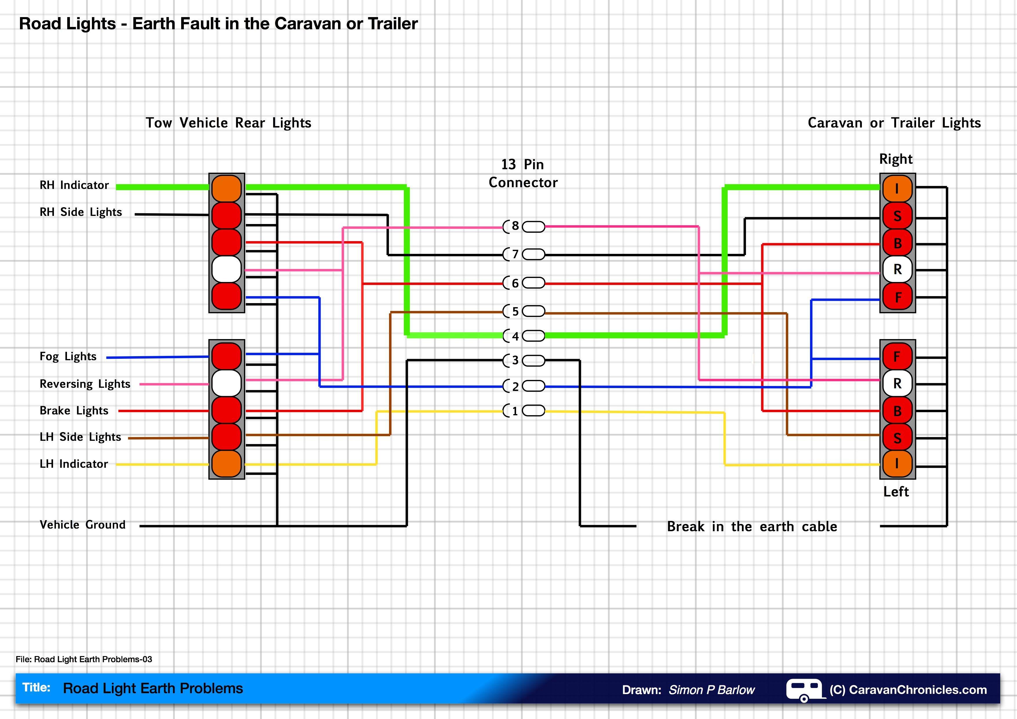 New Wiring Diagram Car Trailer Lights