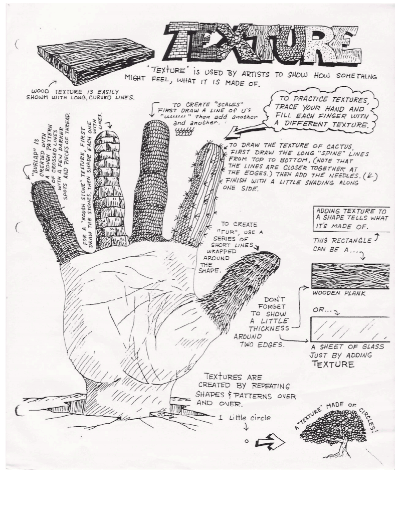 texture handout for my workbook. Great for teaching implied ...