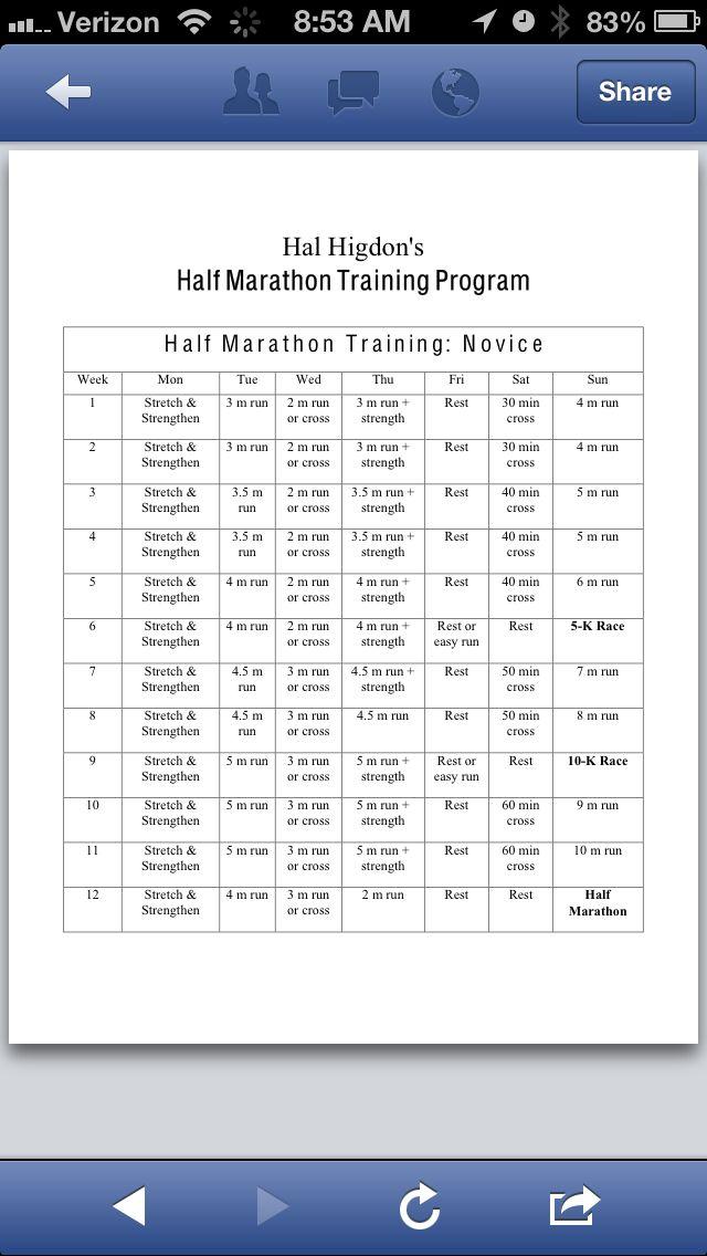 Half marathon training plan I used for my first half earlier this