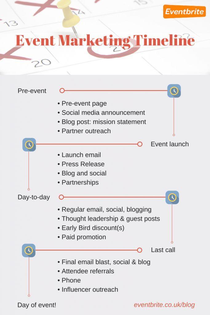 ablaufplan für die planung eines events event marketing timeline