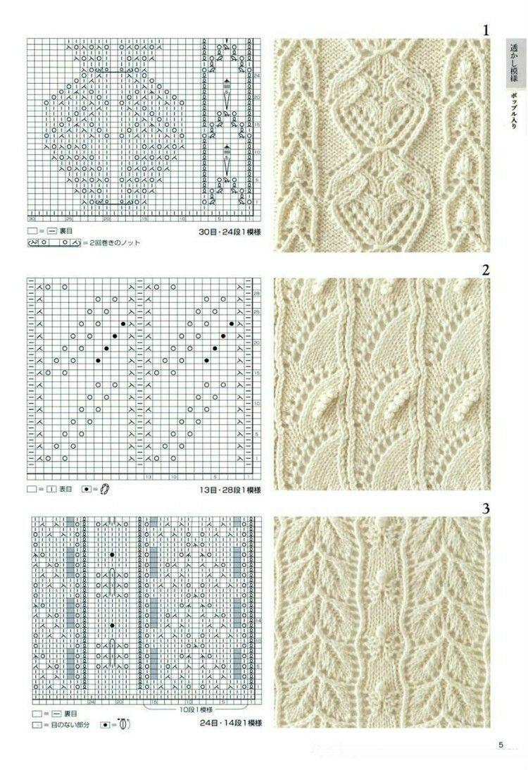Pin de Nardo Ambar en tejidos | Pinterest | Dos agujas, Sweter y ...