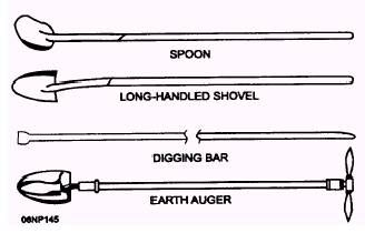 Rock Hammers and Digging Tools | Figure 4-49.- Cribbing a pole with stones and a log.