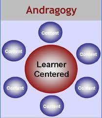 Adult Learning Theory Adult Learning Theory