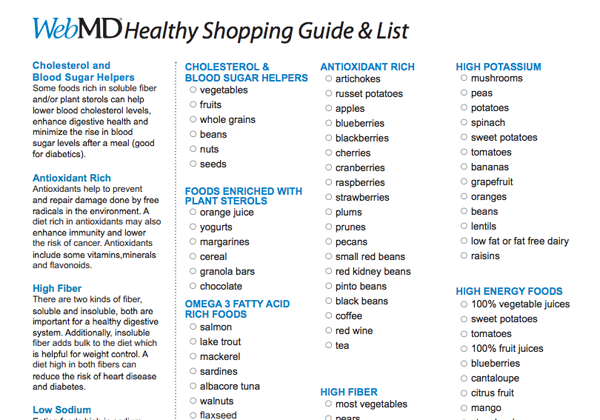 10 Free Printable Grocery List Templates Healthy