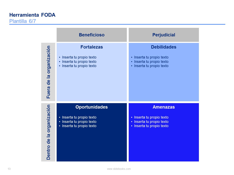 dofa ejemplos