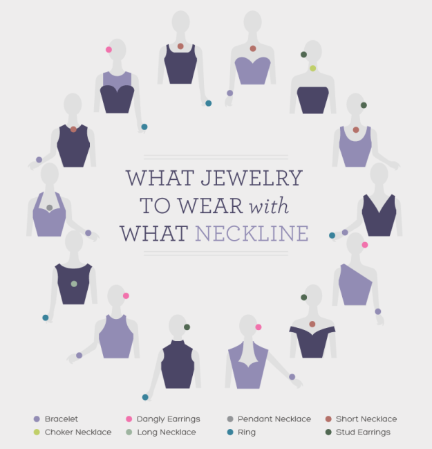 13 Charts That Will Help You Get Ready For Your Formal Clothing