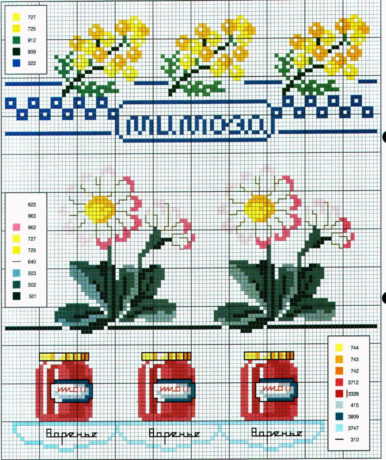 Punto croce schemi gratis e tutorial schemi a punto for Schemi punto croce fiori e farfalle