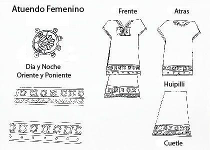 molde para traje azteca de mexico | ... femeninas) según su diseño ...