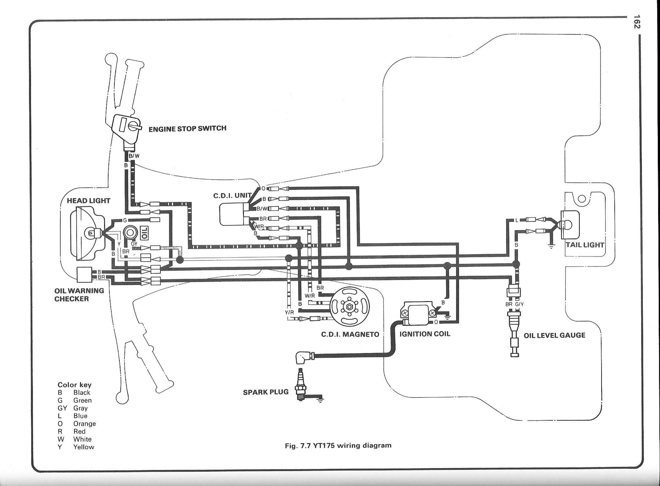 1987 Polaris Trail Boss 250 Wiring Diagram in 2020
