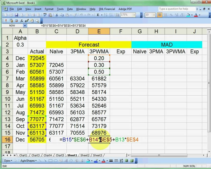 Using Excel For Basic Forecast Smoothing  Hc Operations