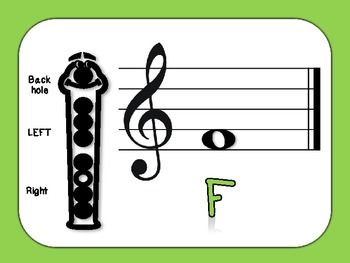 Free Recorder Fingerings Chart Digital Download To Put Up In