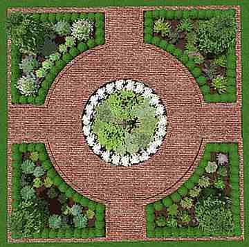 Vegetable Garden Layout | ... From Articletrader Free Vegetable Garden  Design Plans | Photography