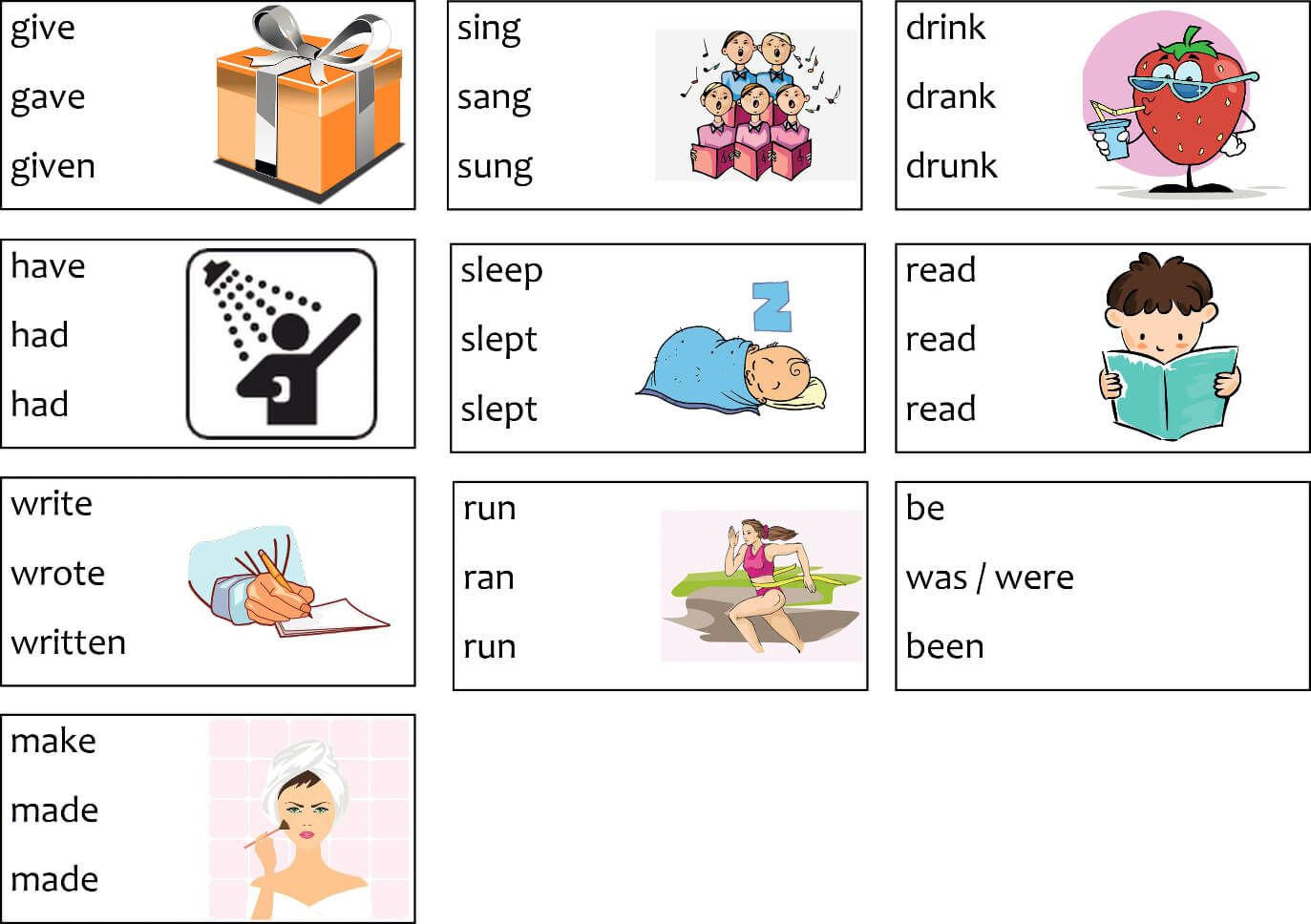 In this post your students can learn the past tenses and past ...