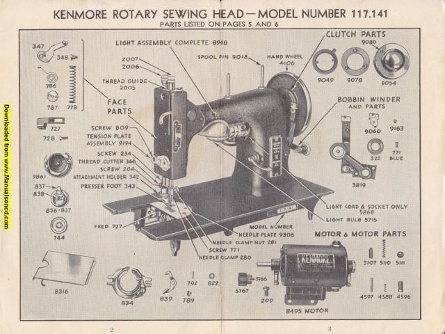 Kenmore 117 141 Rotary Sewing Machine Instruction Manual Sewing Machine Instructions Sewing Machine Instruction Manuals Sewing Machine