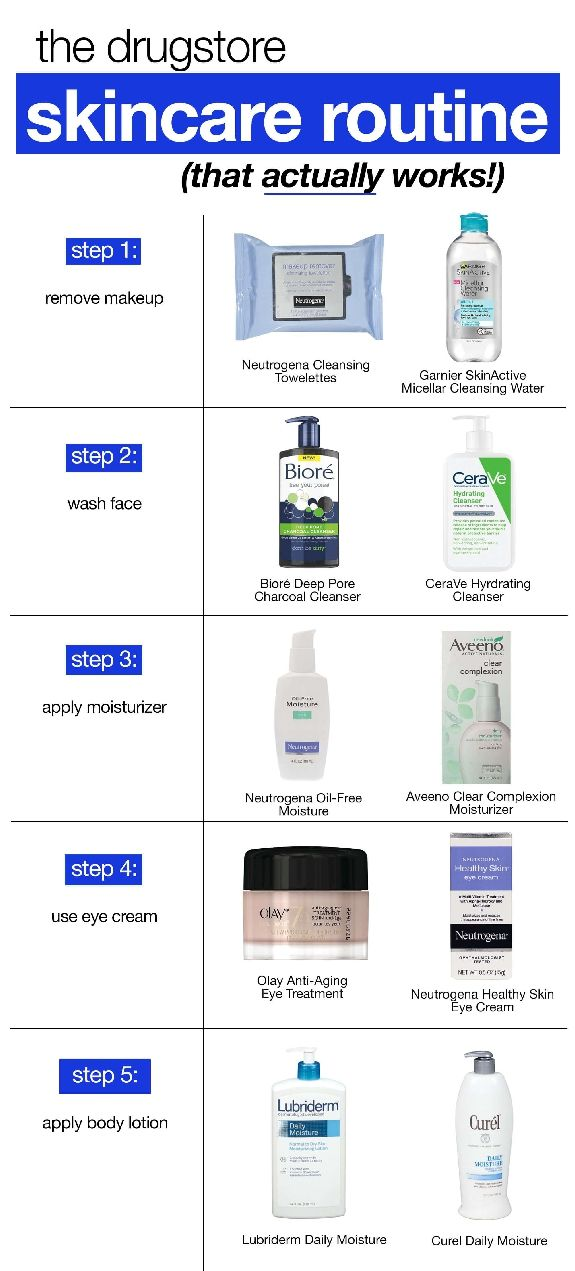 The Best Drugstore Skincare Products Under 20 Simply Sona Drugstore Skincare Best Skincare Products Skin Care