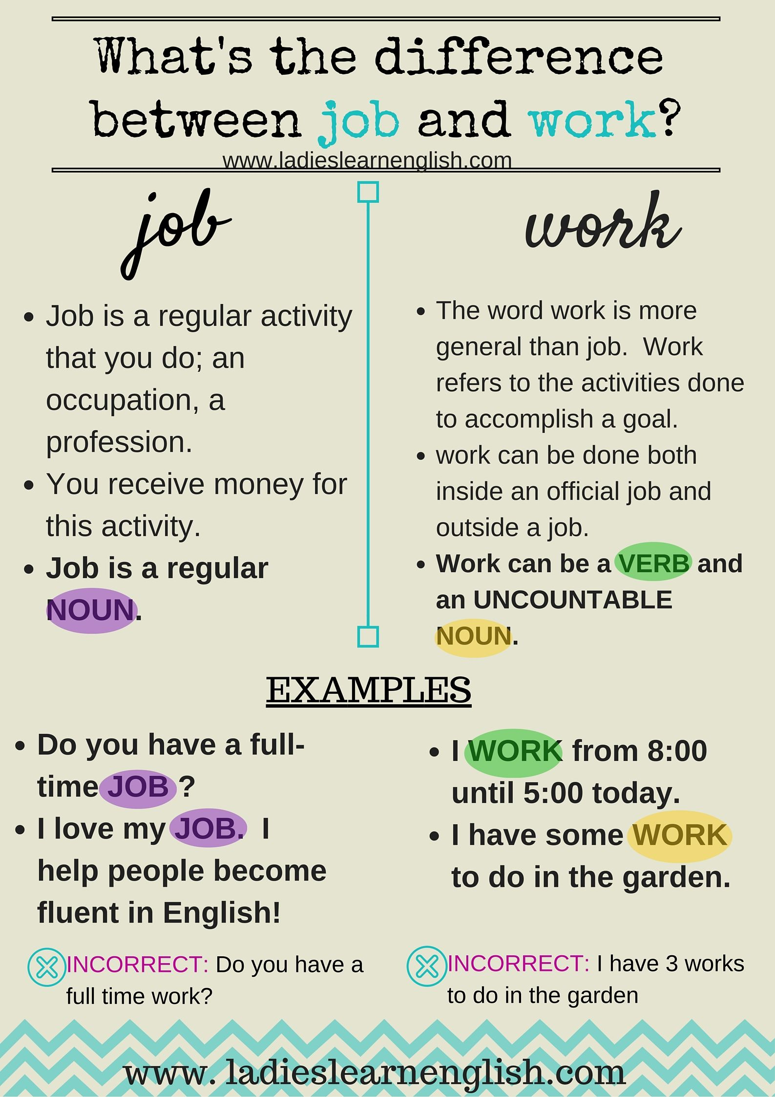 Job And Work Confusing Words Repinned By Chesapeake College Adult Ed We Offer Free Classes On