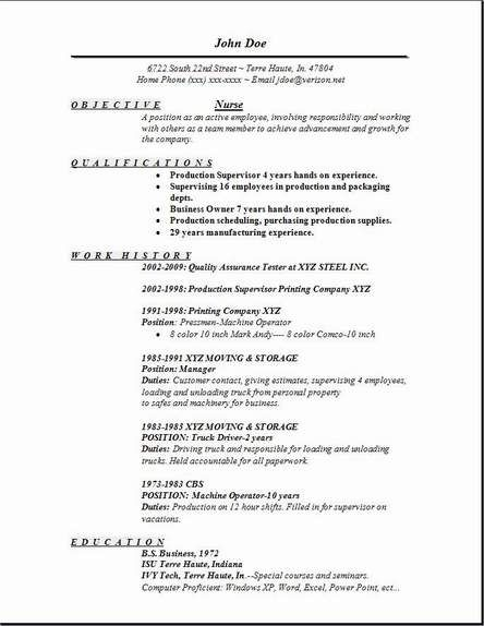 free professional resume templates registered nurse advice job