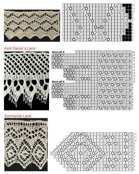 Pin von Randa Sahab Zakkak auf Clothes patterns | Pinterest | Tücher ...