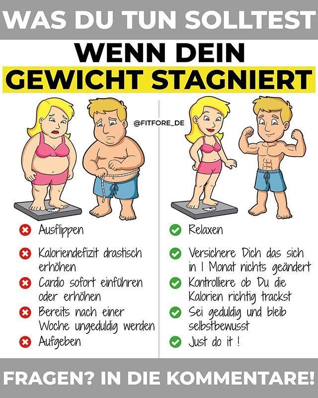 Stagniert Dein Gewicht Die Meisten Sind Erst Ein Paar Tage Auf