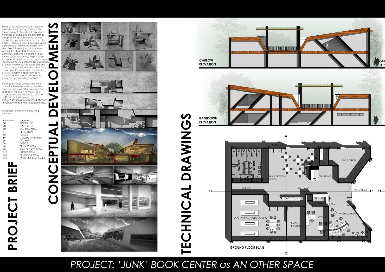 Image Result For Commercial Interior Design Presentation Board Templates