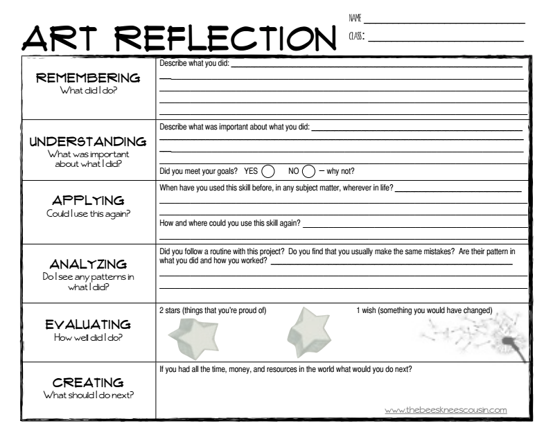Have Students Reflect And Analyze What They Learned This Will Help