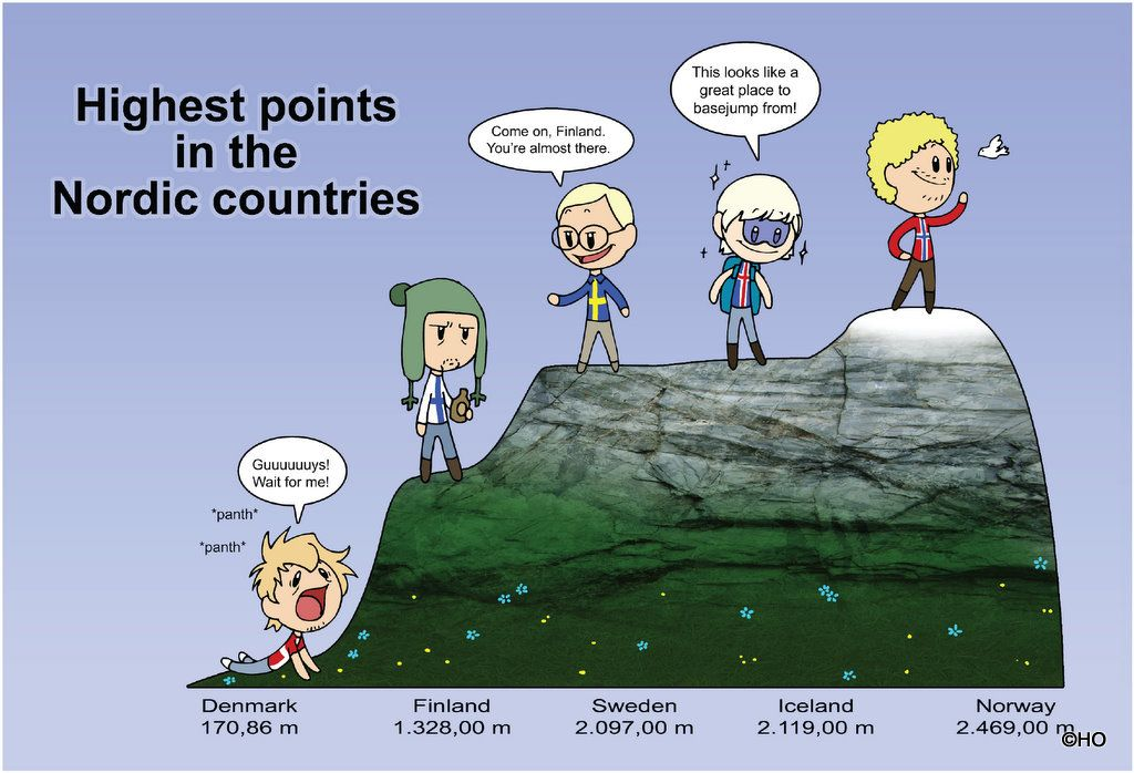 Page Not Found Sivua Ei Loydy Satw Comic Finland Nordic Countries