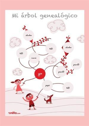arbol genealógico | vida saludable | Pinterest | Bebe, Bebé y Hojas ...